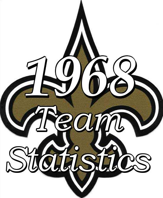 1968 New Orleans Saints Team Statistics