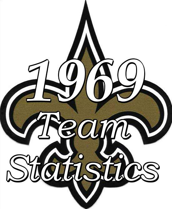 1969 New Orleans Saints Season Statistics