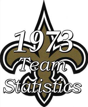 1973 New Orleans Saints Statistics