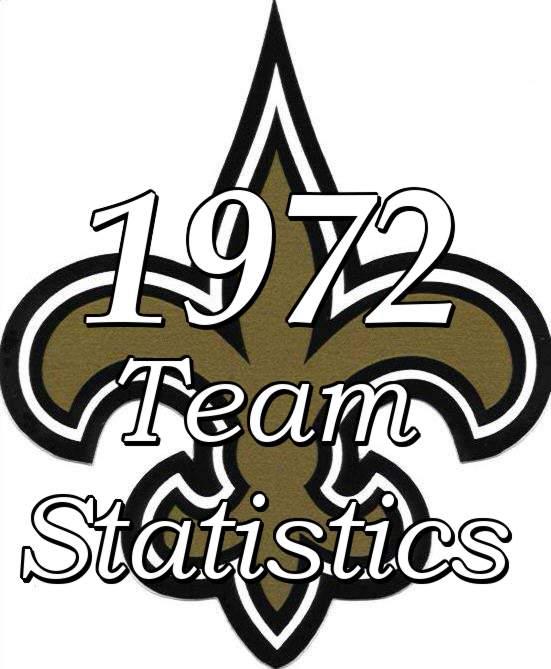 The 1972 New Orleans Saints NFL Season  Statistics