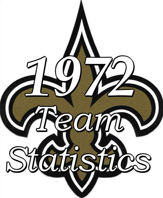 The 1972 New Orleans Saints NFL Season  Statistics