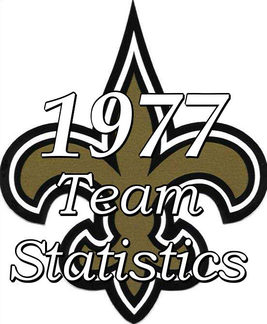 1977 New Orleans Saints Team Statistics