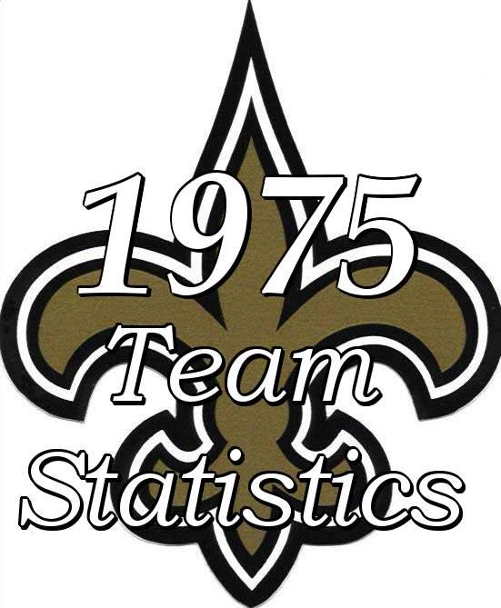 New Orleans Saints 1975 Team Statistics