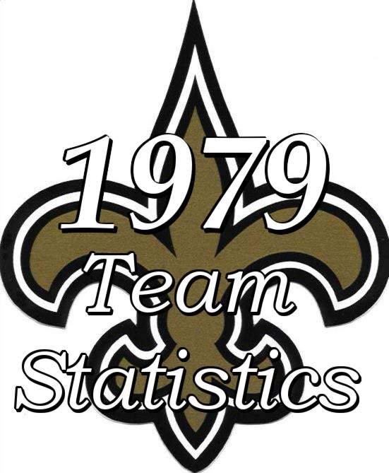 1979 New Orleans Saints Season Statistics