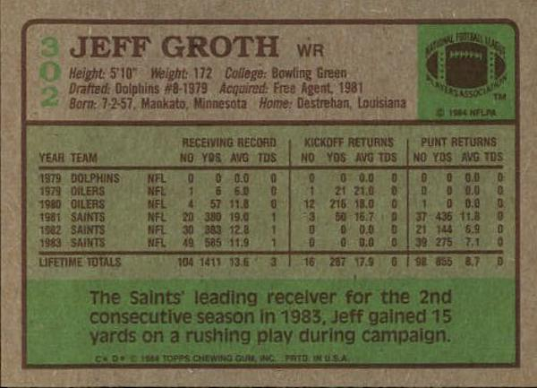 Jeff Groth - NO Saints Receiver 1981-1985