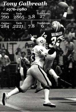 New Orleans Saints Fullback Tony Galbreath, 1976-1980