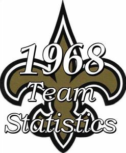 1968 New Orleans Saints Team Statistics