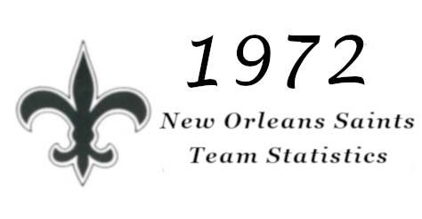 1972-new-orleans-saints-team-statistics