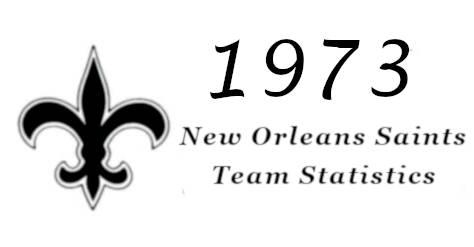 1973-no-saints-stats-facebook-thumb