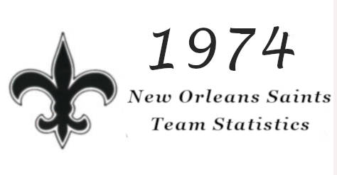 1974-saints-stats-facebook