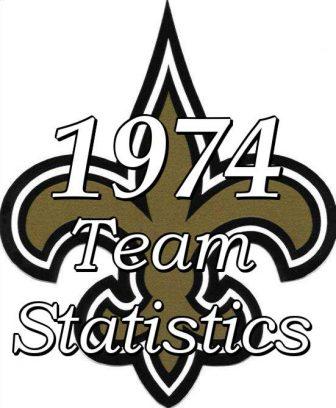 1974 New Orleans Saints Team Statistics