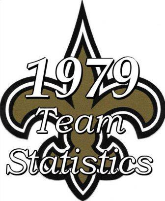 1979 New Orleans Saints Team Statistics