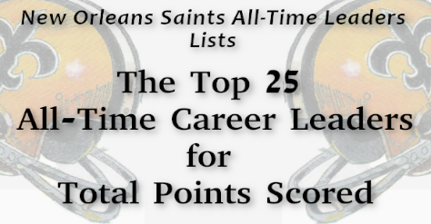new-orleans-saints-top-all-time-scoring-list-fb