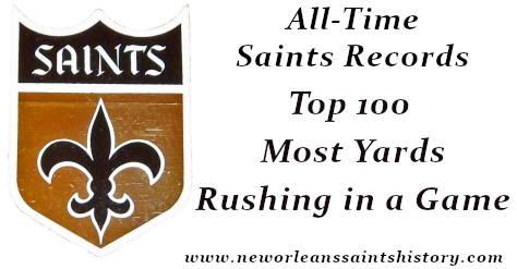 NFL Rushing Yards per Game Career Leaders | Pro-Football ...