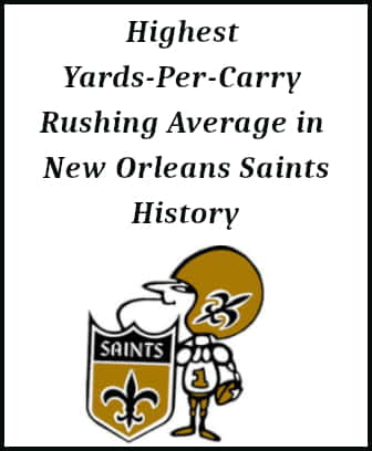 Highest Yards per Carry Average in a NO Saints Career